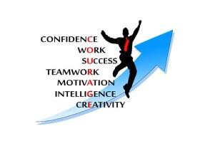 motivation-721827__340